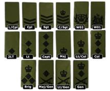 Rank Slides Royal Marines