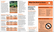 Form- Industrial Fire Precaution Level Fact Sheet