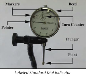 Standard Dial Indicator with labeled parts