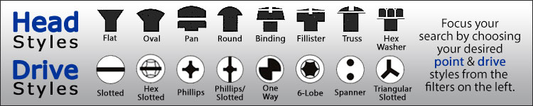 Diagrams of Machine Screw Head and Drive Styles