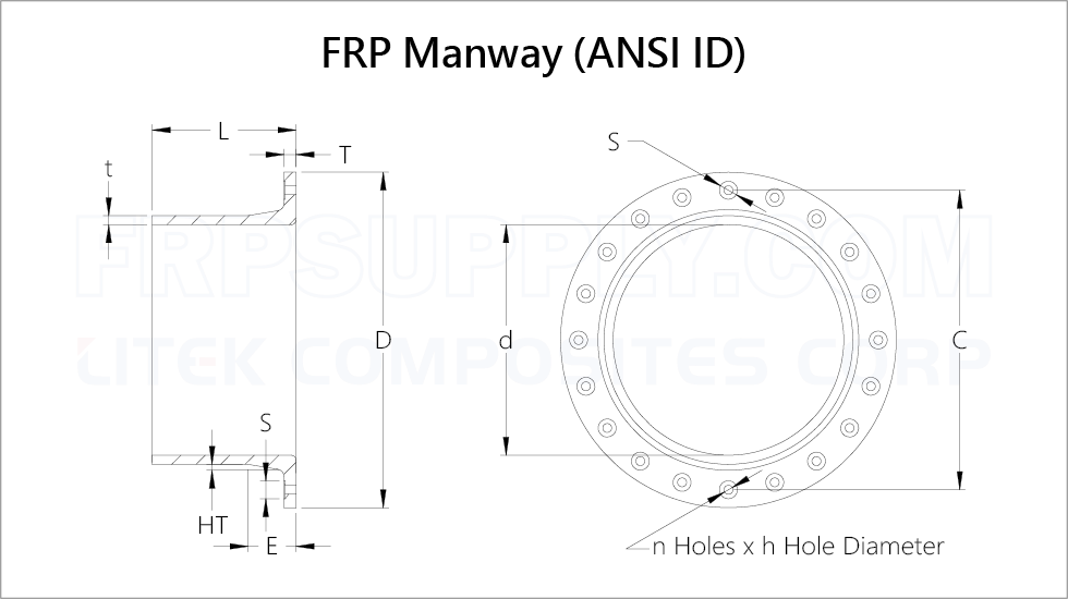 FRP Manway product detail.