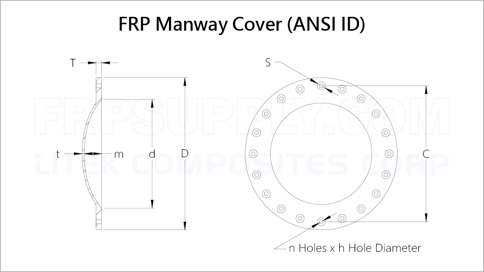FRP Manway Cover product detail.