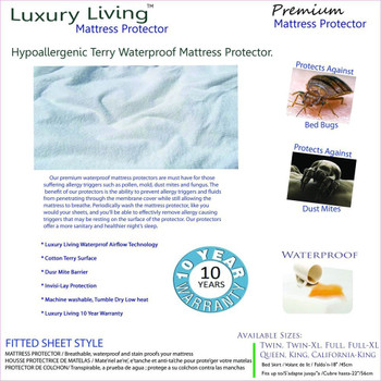 Description of mattress-protector