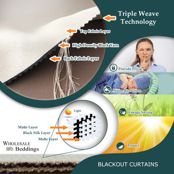 Triple Weave Technology Info-Graphic