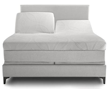 What Size Bed Should I Get split-top mattresses or split-head adjustable beds -sheets guide