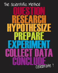 Scientific Method (T-Shirt)