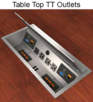 Whats The Best Style Power Data Outlet For You ClosetMasters - Conference room table grommets