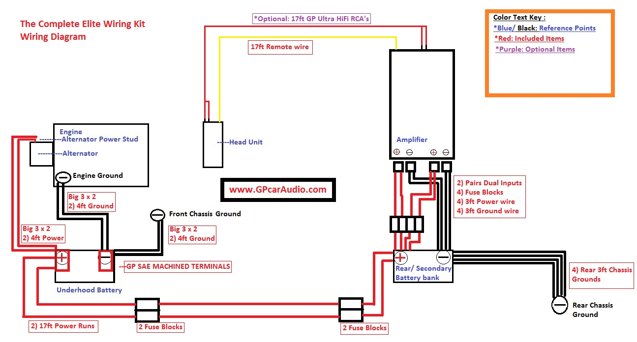 E amp wiring diagram steering