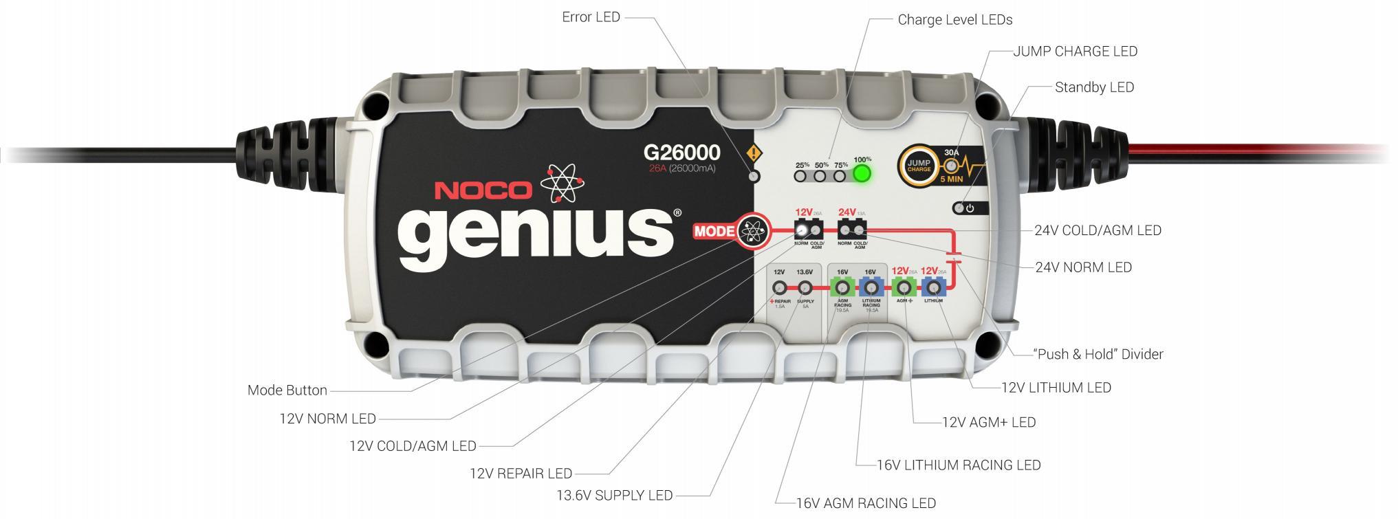 g26000-12v-16v-24v-automotive-car-battery-charger-agm-deep-cycle-lithium-desulfator.jpg