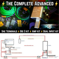 The Complete Advanced: 1/0 AWG