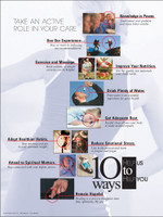 Ten Ways Chiropractic Poster