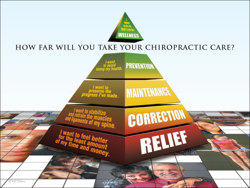 Chiropractic Posters | Chiropractic vs. Medical Treatment Poster