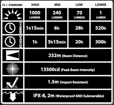 ansi-chart-mh12.jpg