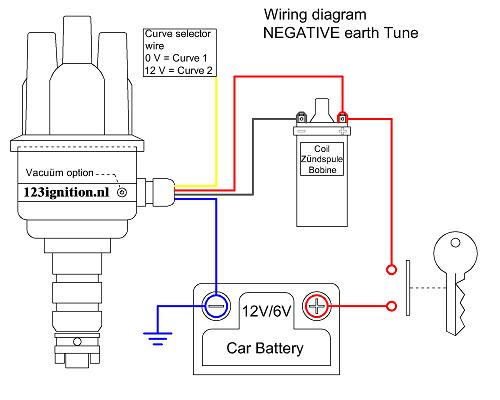 Wiring Negtune on Volvo 240 Vacuum Diagram
