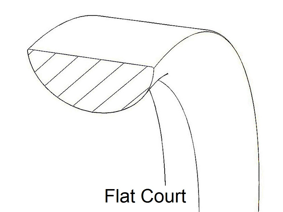 flat-court-profile.jpg