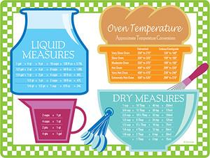 Chop Chop Flex Mats with Measures