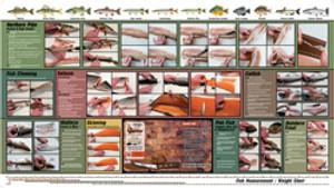 Chop Chop Fish Dummy Flexible Cutting Mat