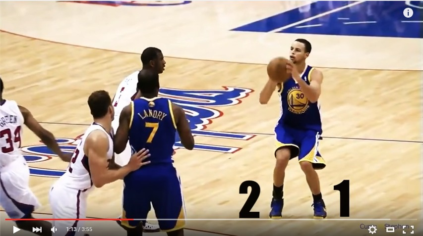 Stephen Curry Shooting Tips