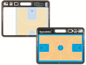 FIBA Board