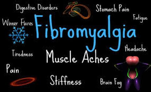 Fibromyalgia and CBD