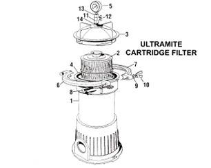 Baker Hydro UltraMite Cartridge Filter Parts