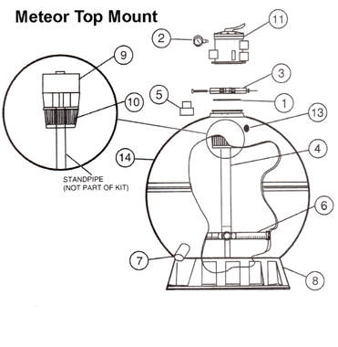 American Products Meteor Top Mount Sand Filter