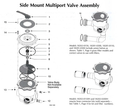 "Sta-Rite Multiport Valve 1 1/2"" & 2"" Side Mount"