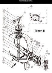 Pentair Triton II Sand Filter Parts Breakdown
