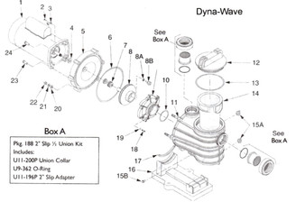 Sta-Rite Dyna-Wave Pump Parts
