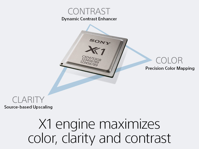 http://graphics.secondipity.com/gr/images/nw/3-4K-X1-chip-X850D-800x600.jpg