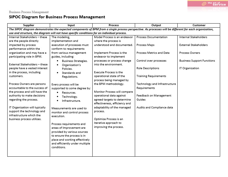 the-business-process-management-toolkit-second-edition-image4.jpg
