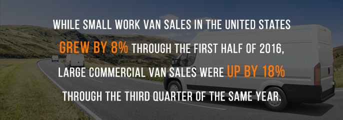 work-van-sales-investment