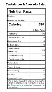 Cantaloupe & Avocado Salad Nutritional
