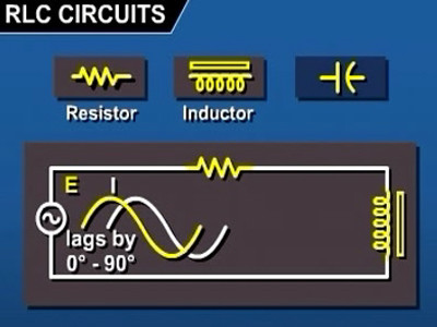 AC/DC Theory: Tuned Circuits