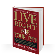 Live Right 4 Your Type (Paperback book) - Hardcover edition shown for illustration purposes only