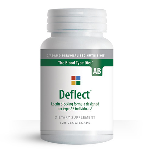 Deflect AB Container