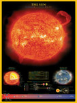 Laminated The Sun Poster 319121