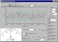 Observer Software