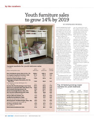 Kids Today Youth Furniture Report, 2015