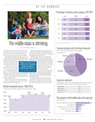 Kids Today Middle Class Report, 2013