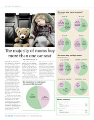 Moms Buying Car Seats, 2014