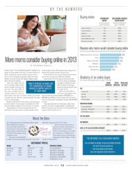 Kids Today Moms Online Report, 2013