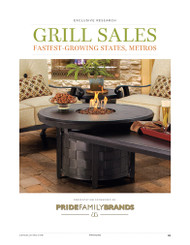 Casual Living Grill Metro Market Projections, 2015