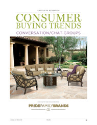 Casual Living's Consumer Buying Trends: Conversation/chat groups - 2015
