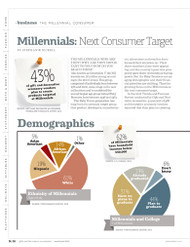 Gifts and Decorative Accessories Millennial Consumer Report - 2012