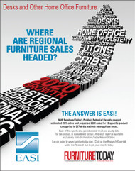 Desks and Other Home Office Furniture Product Potential Report
