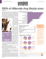 Furniture Today Consumer Counts Report: Millennials