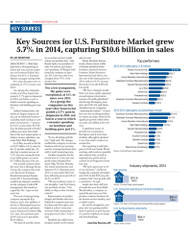 Furniture Today's Key 20 Sources for the U.S. Furniture Market, 2015