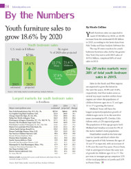 Kids Today Youth Furniture report, 2016