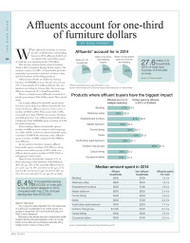 Furniture/Today's Affluent Consumer Buying Trends, 2015